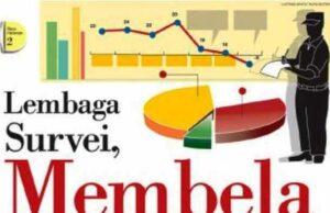 Survei Abal-abal Mengancam Pilwali Makassar 2020