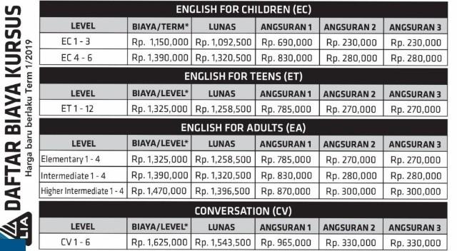 Biaya Les Bahasa Inggris di LIA
