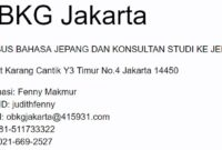 OBKG JAKARTA