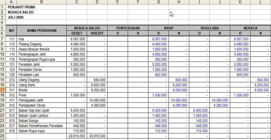 Akuntansi Excel, Cara Membuat Laporan Keuangan di Excel