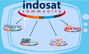 Biaya Abonemen Matrix Indosat