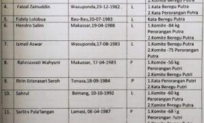 Daftar Nama Atlet Karate Sulsel di PON 2012 dan 2016